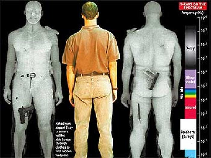 Секс сканер для одежды